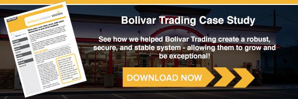 International Business Management Software Solutions