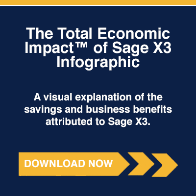 The Total Economic Impact of Sage X3