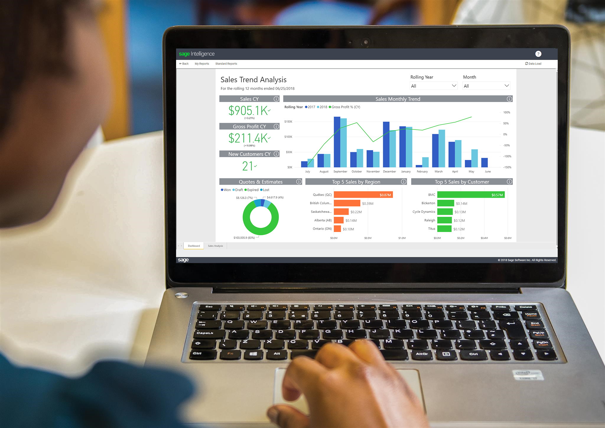 sage analytics dashboard